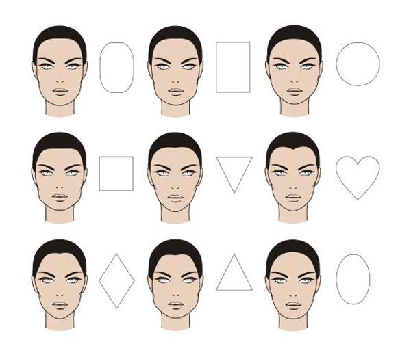 tipos de rosto formato de rosto redondo